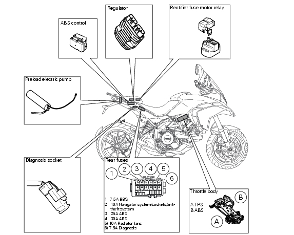 introduction to the electrical system of the multistrada 1200