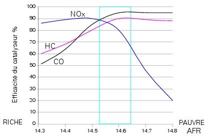 efficacité tuyau gaz illimité